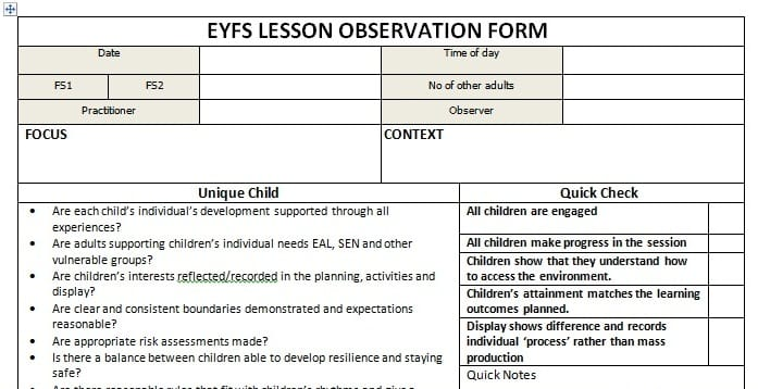Eyfs Lesson/Session Observation Proforma