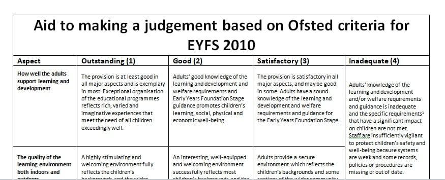 eyfs lesson  session observation proforma