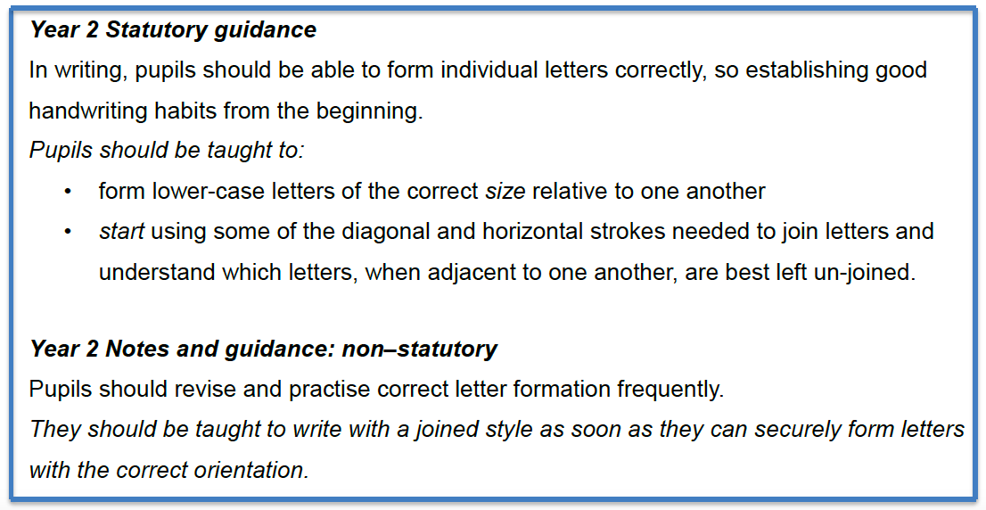 the 25 best letter formation